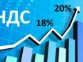 Повышение НДС до 20% скажется абсолютно на всех покупателях